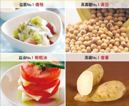 健康腸道超級食譜《腸道保健食物最佳功效排行榜》...