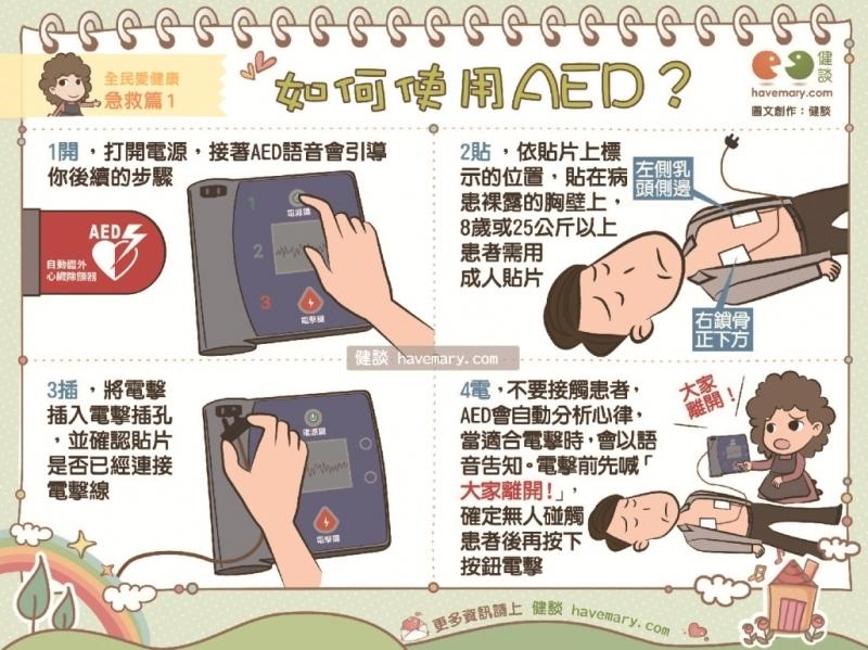 [漫漫健康]如何使用AED?|全民愛健康急救篇1|健談...
