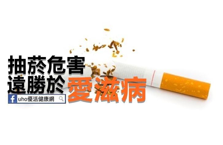 抽菸危害遠勝於愛滋病...
