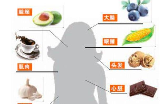 大蒜對關節好,人體各部位最愛的抗衰老食物你肯定還不知道!...