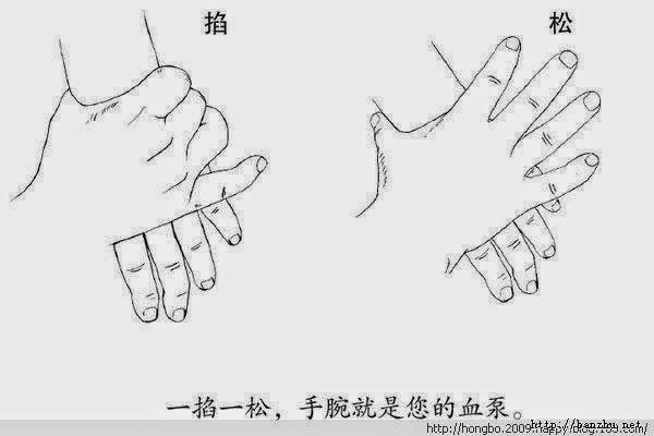 【狂傳】每天按摩妳的手部,永遠保持健康難生病!超完整圖解!歡...
