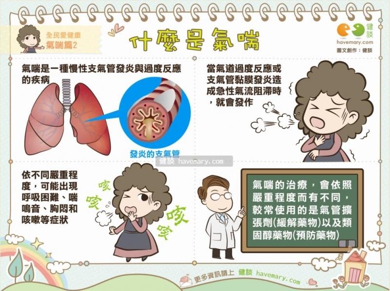 [漫漫健康]什麼是氣喘|全民愛健康氣喘篇2|健談...