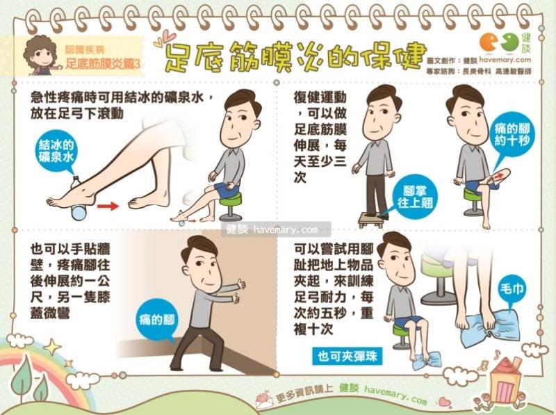 [漫漫健康]足底筋膜炎的保健|認識疾病足底筋膜炎篇3|健談...