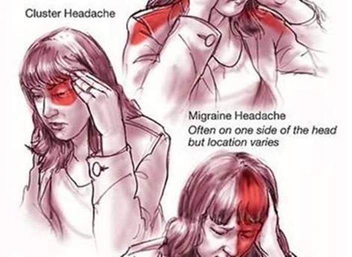 偏頭痛總是讓你防不勝防?要怎麼樣才能有效解決症狀?救星來了!...