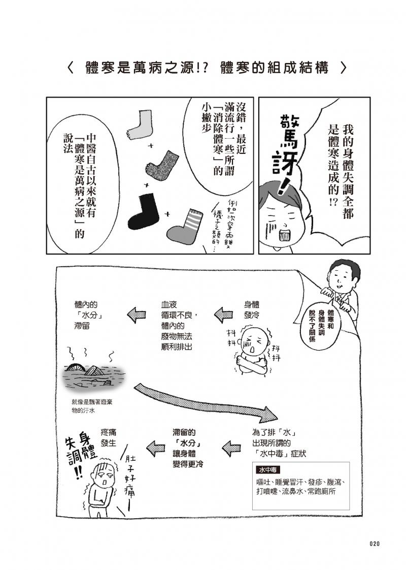 6張漫畫讓你完全看懂生薑的好處!!你一定要知道的「生薑」神奇...