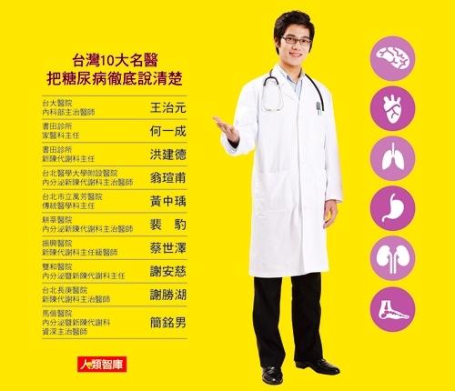 名醫解答◎治療糖尿病如何因人而異?...