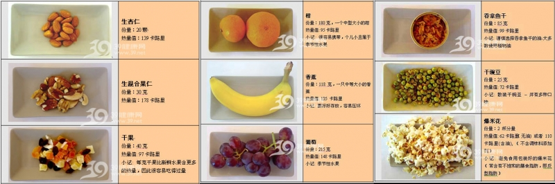 減肥時可以吃的零食有哪些?...