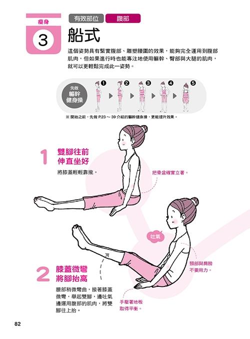 軀幹健身操-瘦腹部姿勢:船式...