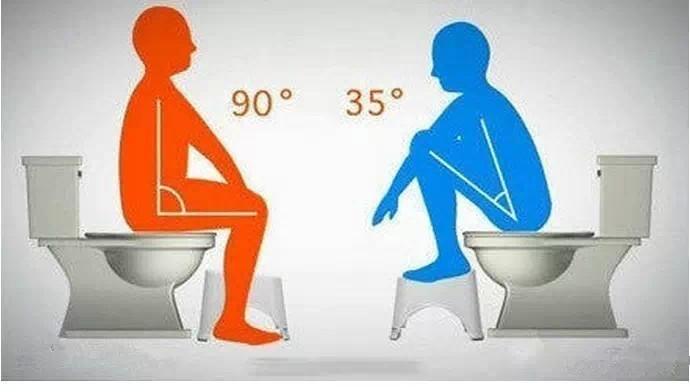 用這個姿勢上廁所...可以準確刺激穴位、排便順暢到底!99%...