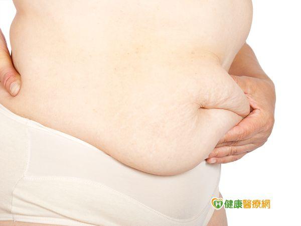 脂肪人還是肉鬆人?一秒立知!...