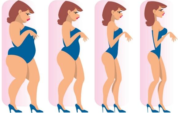 驚呆了!減去10斤純脂肪要多久?打造永不復胖易瘦體質原來只要...