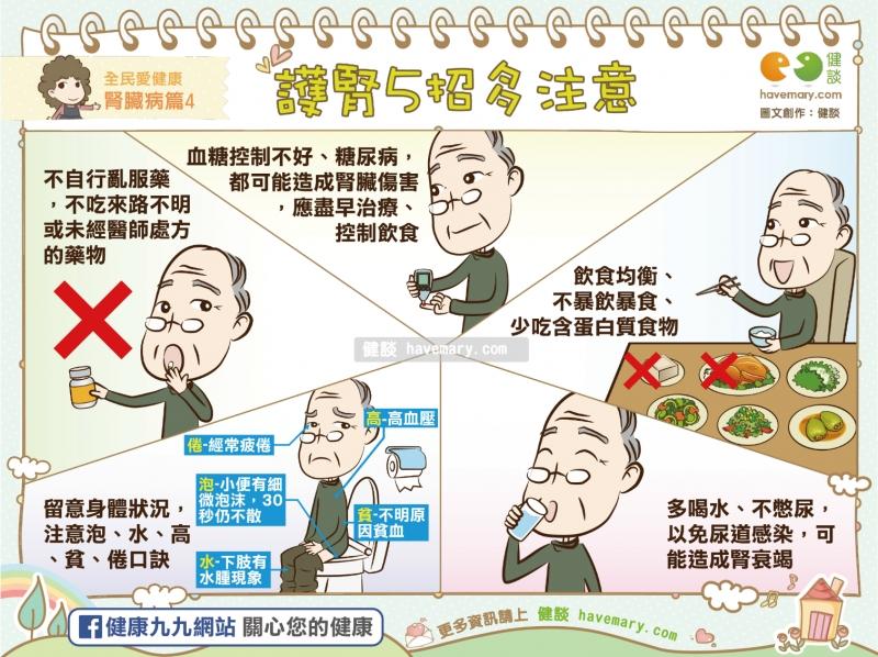 護腎5招多注意 全民愛健康腎臟病篇4...