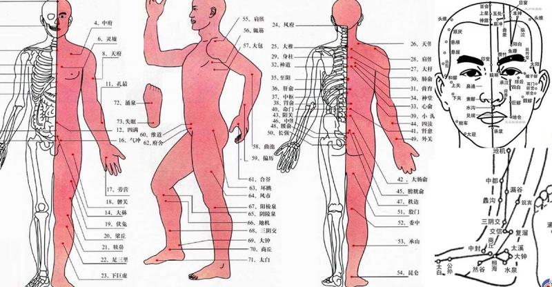 人體有很多穴道,但你知道這8個穴道在關鍵時刻可以救你的命嗎?...