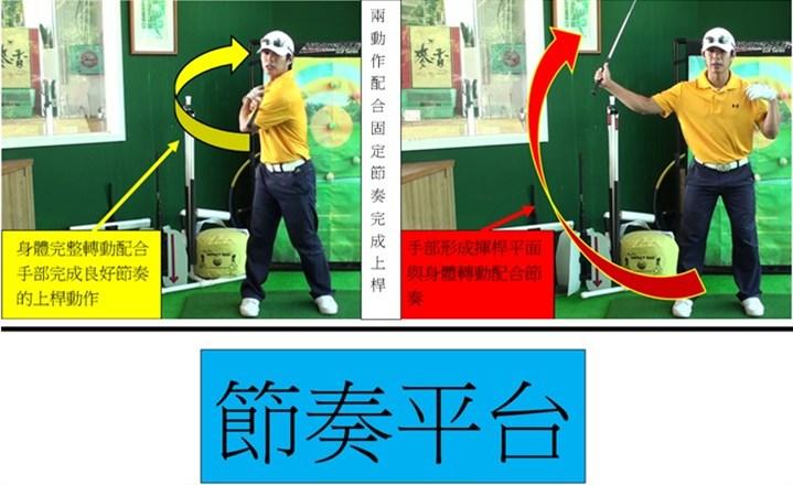 穩定擊球系列-節奏平台原則配合手部與轉身穩定上桿動作...