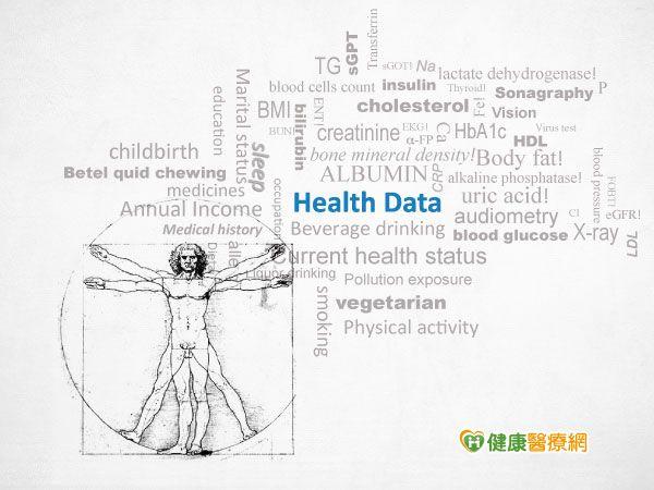 研究+應用將健康數據轉換為健康促進的引擎...