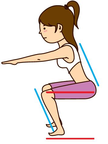 深蹲能修飾大腿,多做就對了?...
