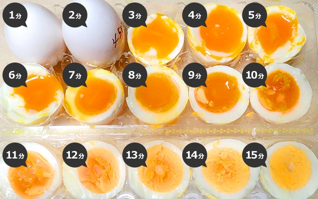 光看口水就流不停!拯救料理白癡,日本人教你煮出19種熟成度的...