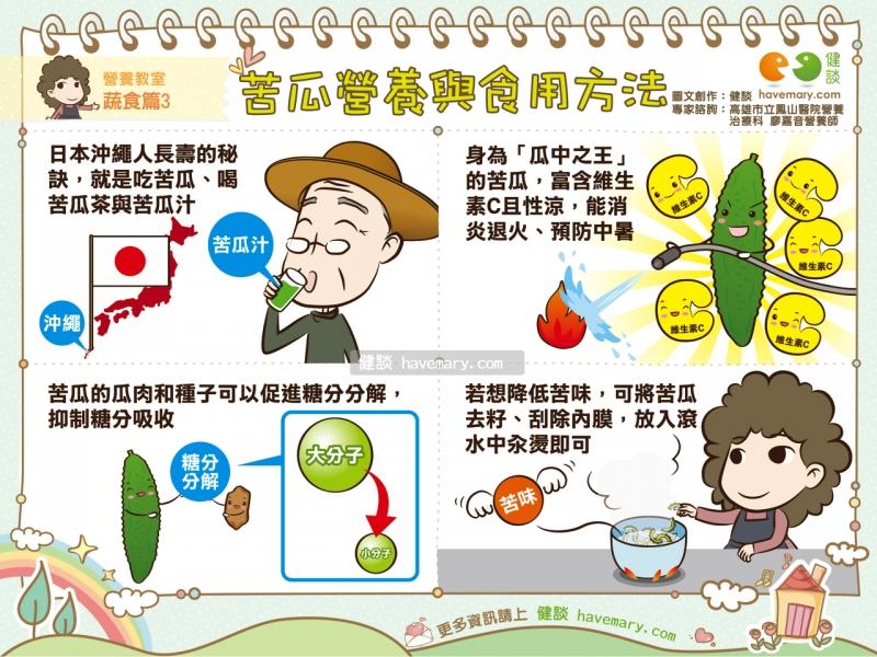 苦瓜的營養與食用方法 營養教室蔬食篇3...