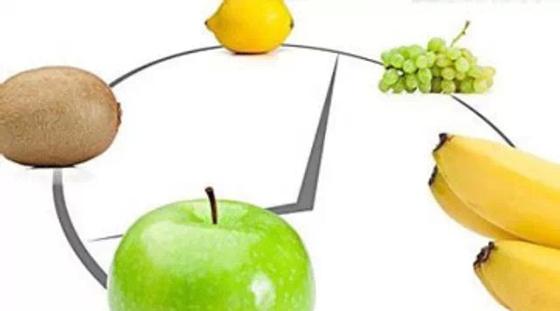 原來水果也有最佳食用時間,想要恩愛時就吃.........請...