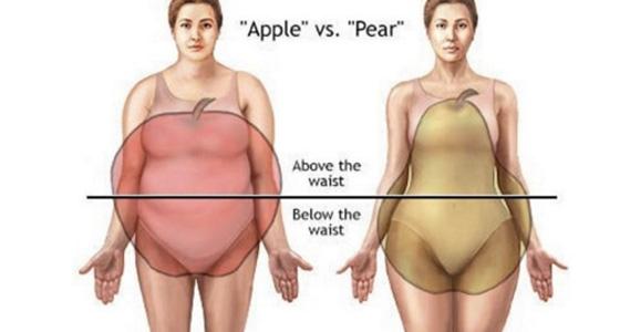 下半身胖有救了!只要這樣做,立刻擺脫「梨型身材」擁有小屁股和...