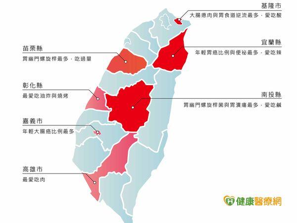 台灣腸胃健康地圖3縣市易罹腸胃癌...