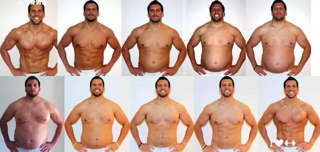 肌肉男→死胖子→肌肉男!看完你就知道減肥有多難了!...