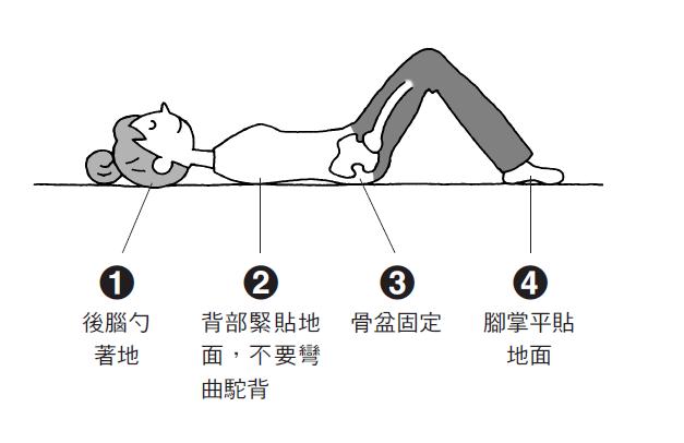《一個動作治好腰痛!:疾病開始於「腰」與「臀」!連名醫都治不...