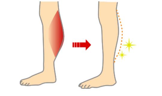 瘦腿好簡單!挑戰一週瘦腿3公分…這五招一定要學起來!大腿小腿...