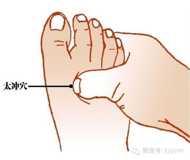中醫師必學的穴位按摩法『消氣穴』!尤其是有肝病的人,多揉太衝...