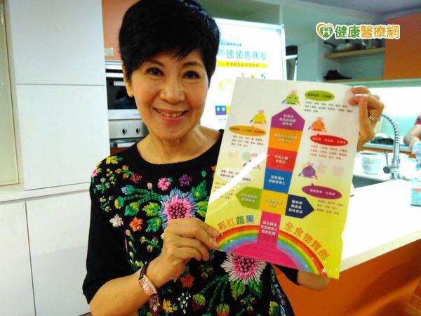 多吃黃綠紅紫白食物防癌又抗老...