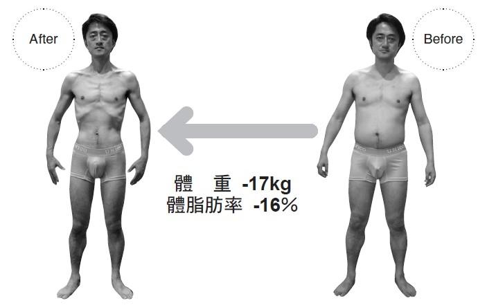 跟著名醫西脇俊二這樣吃,3個月瘦17公斤,體脂肪僅8%...
