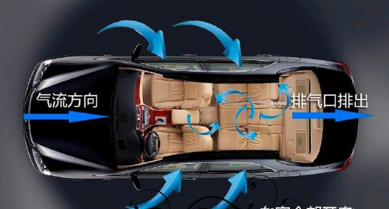 車子散熱最快的方法!!「烤箱」馬上變「冰宮」!!好涼快~~...