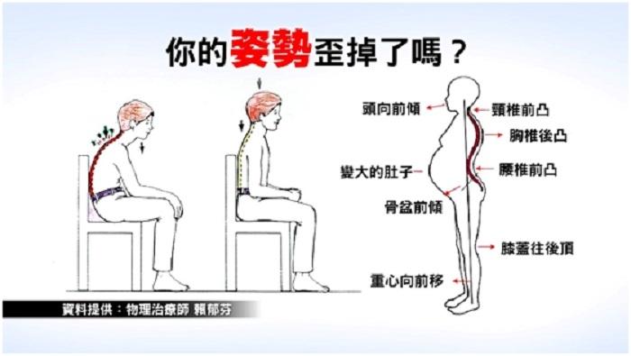 肩頸痠痛或腰痠背痛老是好不了?!原來都是因為「這個原因」.....