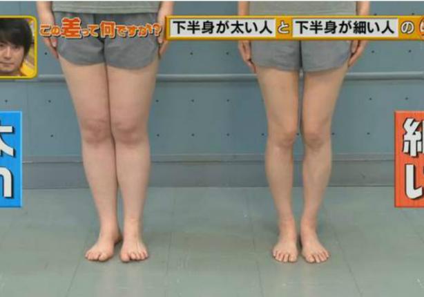 驚人!居然是「腳指踏地」方式決定你是「大象腿」或「鳥仔腿」!...