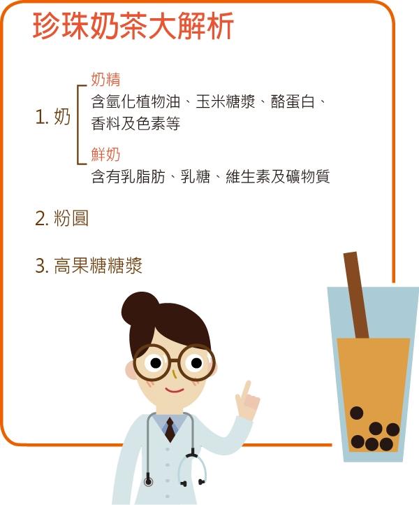 喝奶茶會得腎結石有影嘸?添加純鮮奶卡妥當...