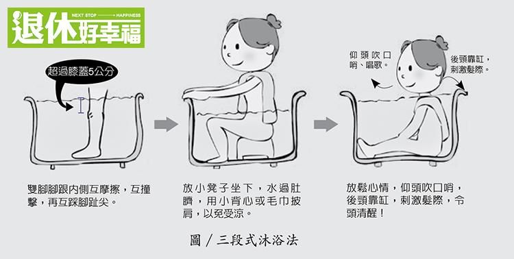 睡前洗一個「10分鐘三段式的清心澡」!國寶級中醫師的5個養生...