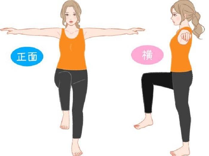 2個動作,挑戰臀圍、小腹一周少兩公分!每天五分鐘,把小腹、大...