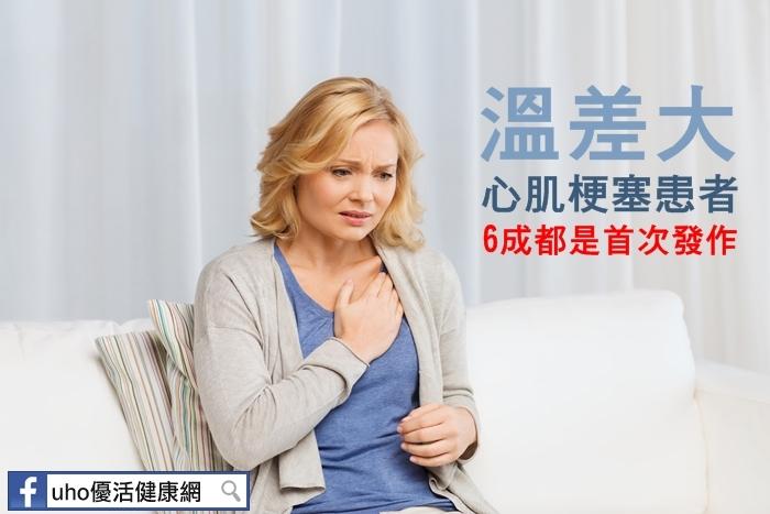 溫差大心肌梗塞患者6成都是首次發作...