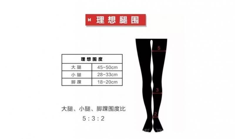 辛苦瘦了腿還是不夠美,腿型不好真的......