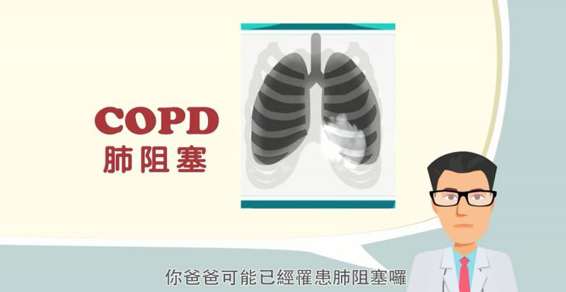 咳嗽有痰、走路會喘?小心!是肺阻塞前兆!...