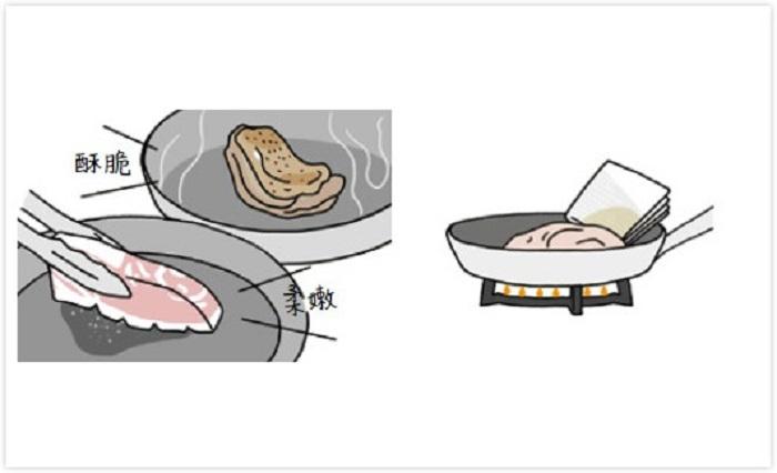 為什麼肉會外熟內生呢?水島大廚教你如何「用火」,煎出外酥內嫩...