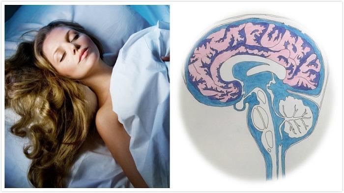 影/只要「一夜好眠」就能抗發炎、防感冒?!一秒揭開「睡覺時,...